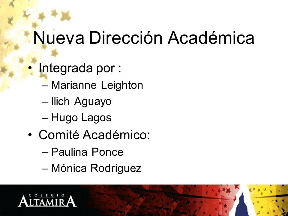 Nueva Dirección Académica Integrada por : –Marianne Leighton –Ilich Aguayo –Hugo Lagos Comité Académico: –Paulina Ponce –Mónica Rodríguez