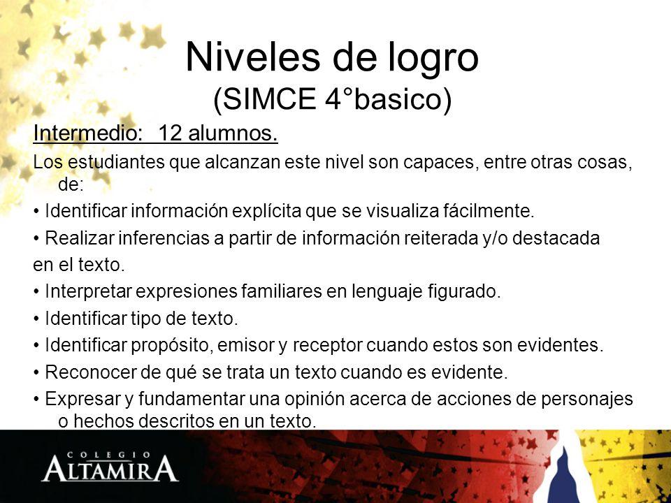 Niveles de logro (SIMCE 4°basico) Intermedio: 12 alumnos.
