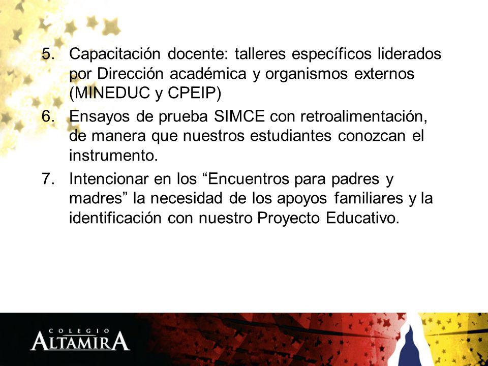 5.Capacitación docente: talleres específicos liderados por Dirección académica y organismos externos (MINEDUC y CPEIP) 6.Ensayos de prueba SIMCE con r