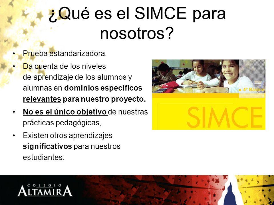 ¿Qué es el SIMCE para nosotros? Prueba estandarizadora. Da cuenta de los niveles de aprendizaje de los alumnos y alumnas en dominios específicos relev