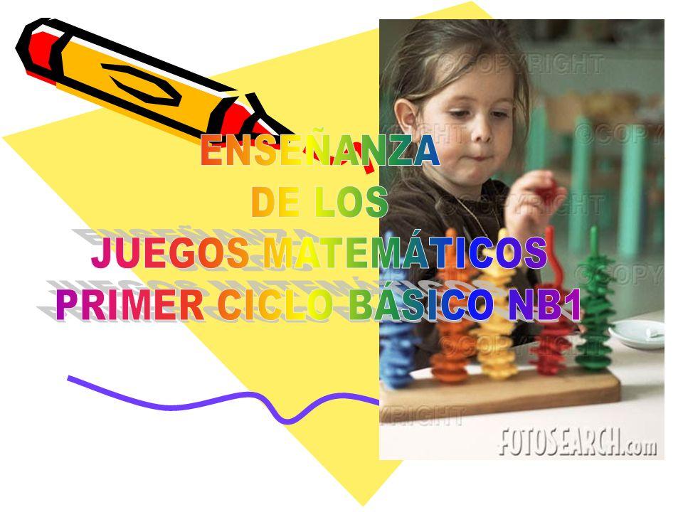 Objetivo General Los alumnos (a) del primer ciclo de enseñanza básica (NB1)serán capaces de desarrollar, analizar y clasificar las habilidades de razonamiento y pensamiento lógico mediante la adición y sustracción.