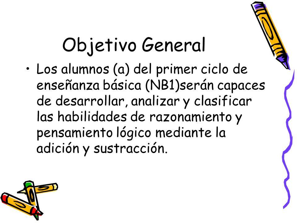 Objetivo General Los alumnos (a) del primer ciclo de enseñanza básica (NB1)serán capaces de desarrollar, analizar y clasificar las habilidades de razo