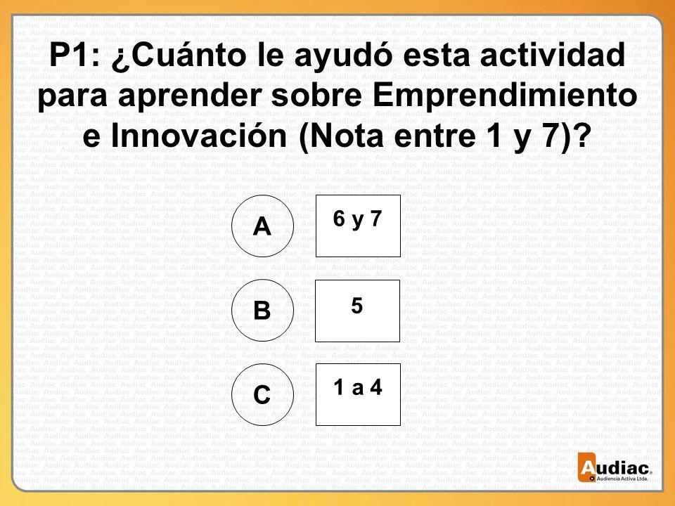 P1: ¿Cuánto le ayudó esta actividad para aprender sobre Emprendimiento e Innovación (Nota entre 1 y 7).