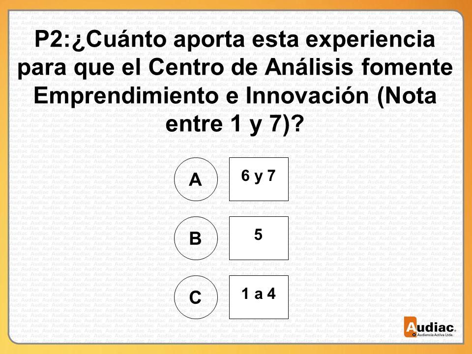 P2:¿Cuánto aporta esta experiencia para que el Centro de Análisis fomente Emprendimiento e Innovación (Nota entre 1 y 7)? A 6 y 7 B 5 C 1 a 4