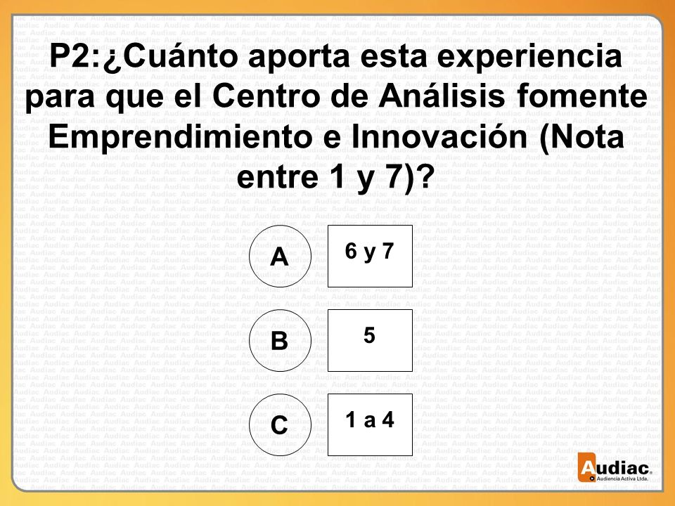 P2:¿Cuánto aporta esta experiencia para que el Centro de Análisis fomente Emprendimiento e Innovación (Nota entre 1 y 7).