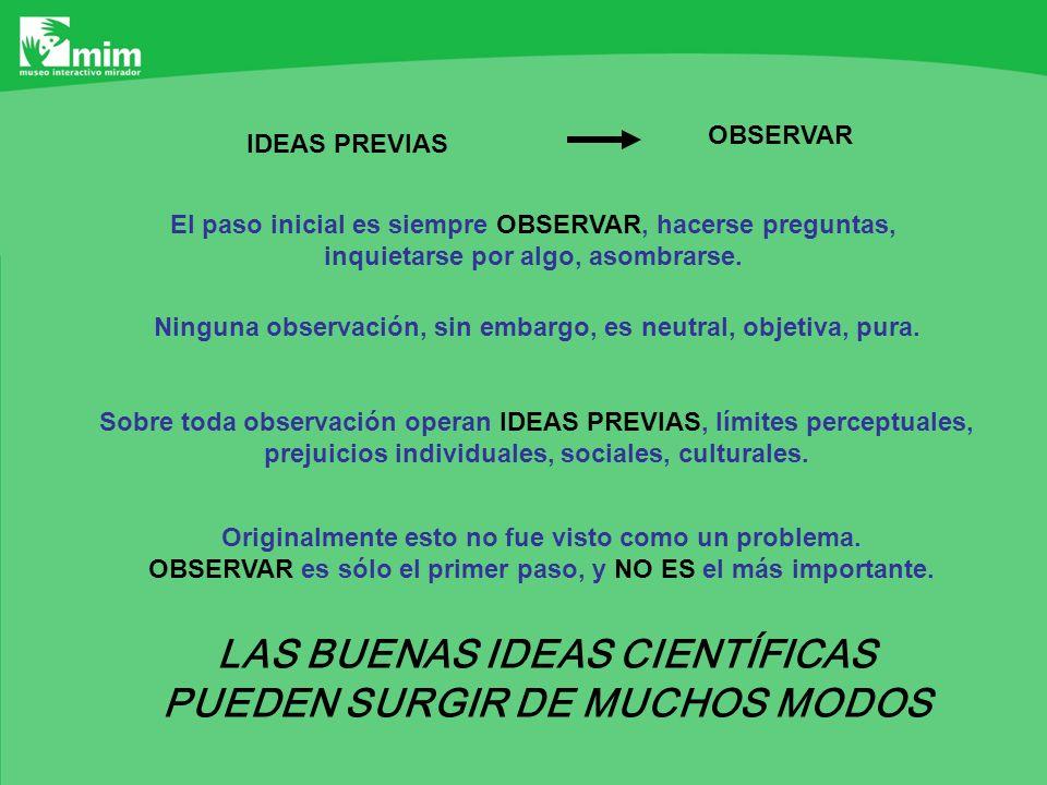 OBSERVAR IDEAS PREVIAS El paso inicial es siempre OBSERVAR, hacerse preguntas, inquietarse por algo, asombrarse. Ninguna observación, sin embargo, es