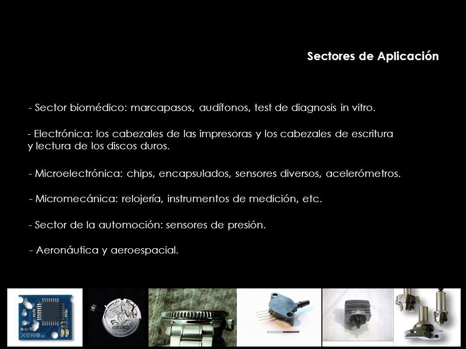 Sectores de Aplicación - Sector biomédico: marcapasos, audífonos, test de diagnosis in vitro. - Electrónica: los cabezales de las impresoras y los cab