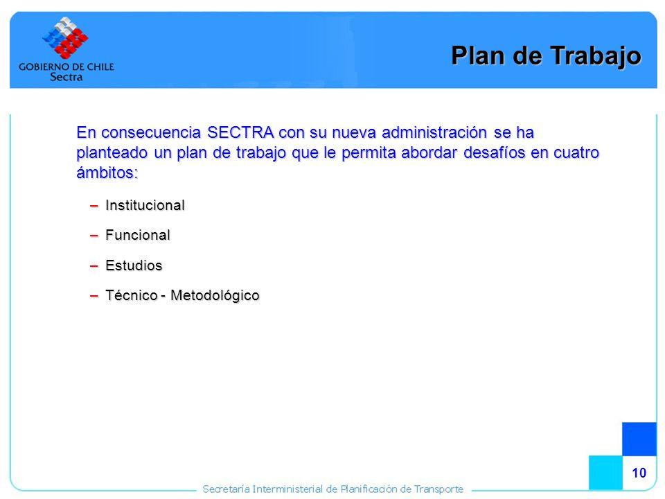 10 En consecuencia SECTRA con su nueva administración se ha planteado un plan de trabajo que le permita abordar desafíos en cuatro ámbitos: –Institucional –Funcional –Estudios –Técnico - Metodológico Plan de Trabajo