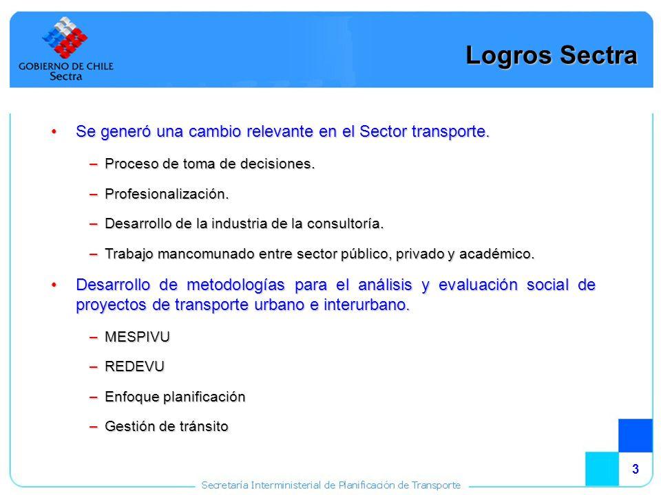 3 Se generó una cambio relevante en el Sector transporte.Se generó una cambio relevante en el Sector transporte.