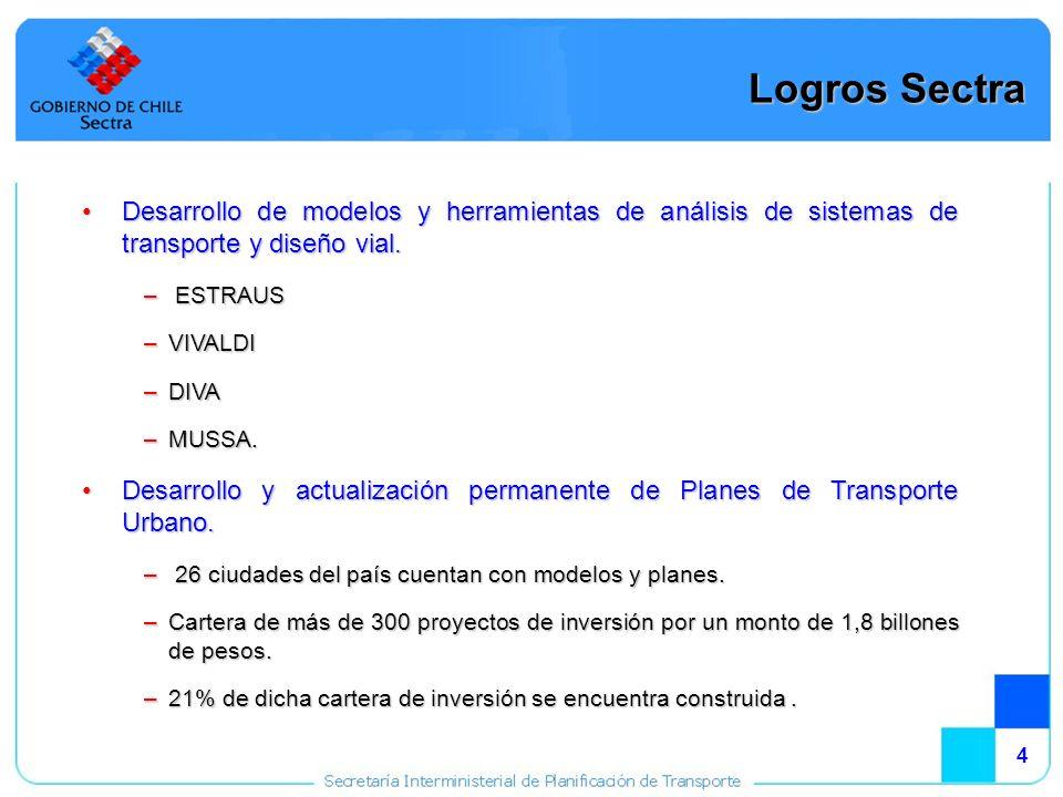 5 Generación de una cartera de proyectos de líneas de metro para la ciudad de Santiago.