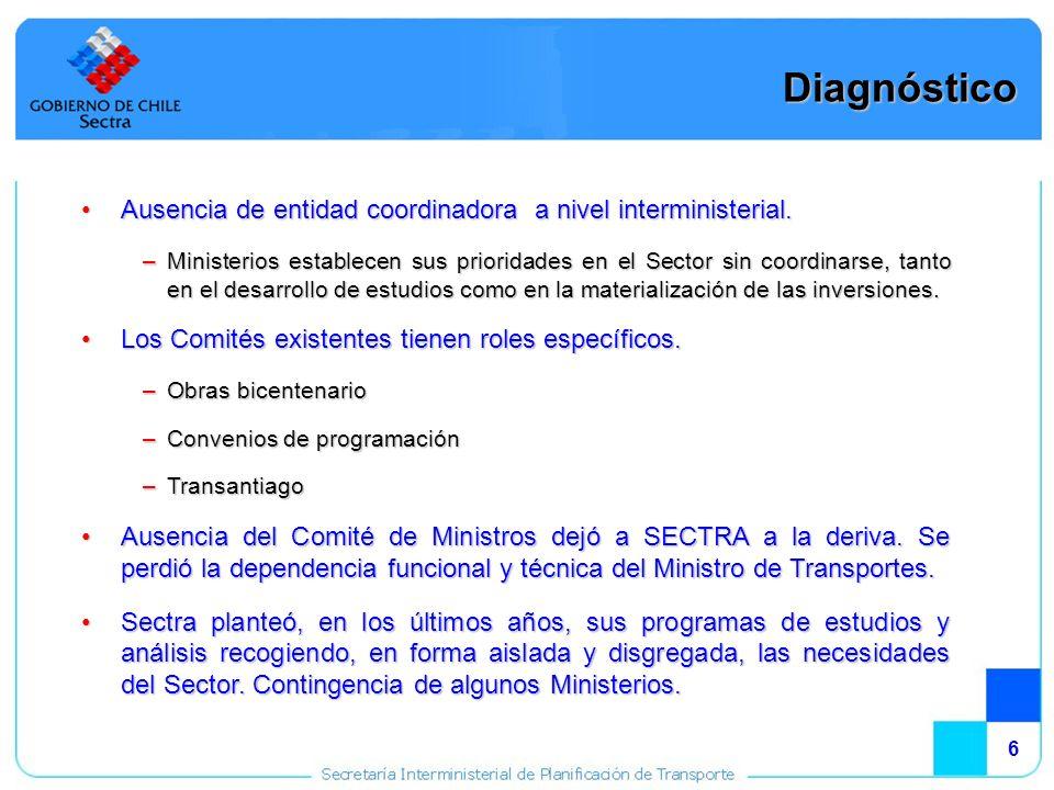 6 Ausencia de entidad coordinadora a nivel interministerial.Ausencia de entidad coordinadora a nivel interministerial.