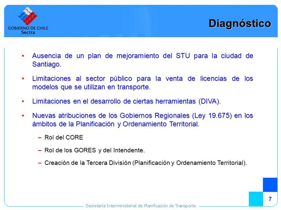 7 Ausencia de un plan de mejoramiento del STU para la ciudad de Santiago.Ausencia de un plan de mejoramiento del STU para la ciudad de Santiago.