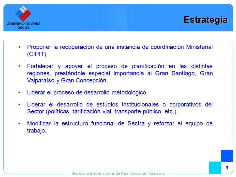 9 Proponer la recuperación de una instancia de coordinación Ministerial (CIPIT).Proponer la recuperación de una instancia de coordinación Ministerial (CIPIT).