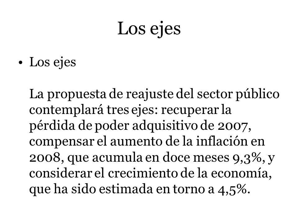 Los ejes Los ejes La propuesta de reajuste del sector público contemplará tres ejes: recuperar la pérdida de poder adquisitivo de 2007, compensar el aumento de la inflación en 2008, que acumula en doce meses 9,3%, y considerar el crecimiento de la economía, que ha sido estimada en torno a 4,5%.