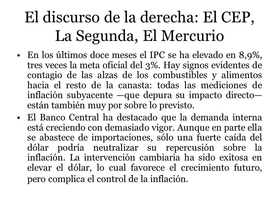 El discurso de la derecha: El CEP, La Segunda, El Mercurio En los últimos doce meses el IPC se ha elevado en 8,9%, tres veces la meta oficial del 3%.