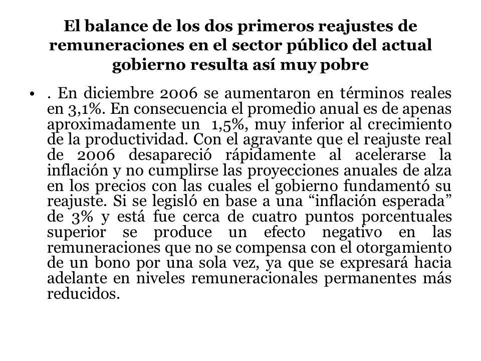 El balance de los dos primeros reajustes de remuneraciones en el sector público del actual gobierno resulta así muy pobre. En diciembre 2006 se aument