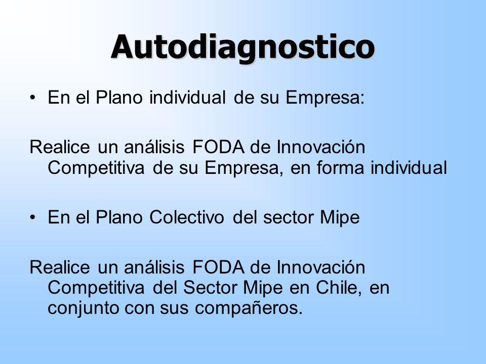 Autodiagnostico En el Plano individual de su Empresa: Realice un análisis FODA de Innovación Competitiva de su Empresa, en forma individual En el Plan