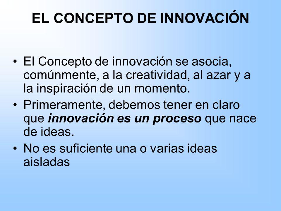 EL CONCEPTO DE INNOVACIÓN El Concepto de innovación se asocia, comúnmente, a la creatividad, al azar y a la inspiración de un momento. Primeramente, d