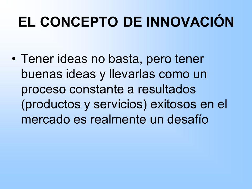 EL CONCEPTO DE INNOVACIÓN Tener ideas no basta, pero tener buenas ideas y llevarlas como un proceso constante a resultados (productos y servicios) exi