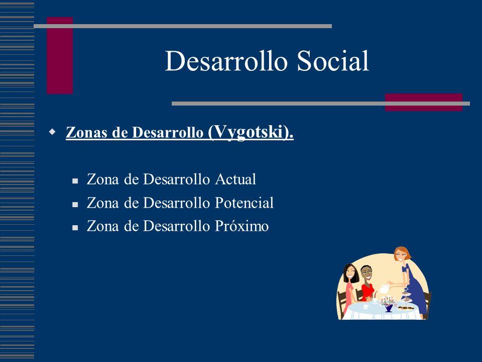 Desarrollo Social Zonas de Desarrollo (Vygotski). Zona de Desarrollo Actual Zona de Desarrollo Potencial Zona de Desarrollo Próximo