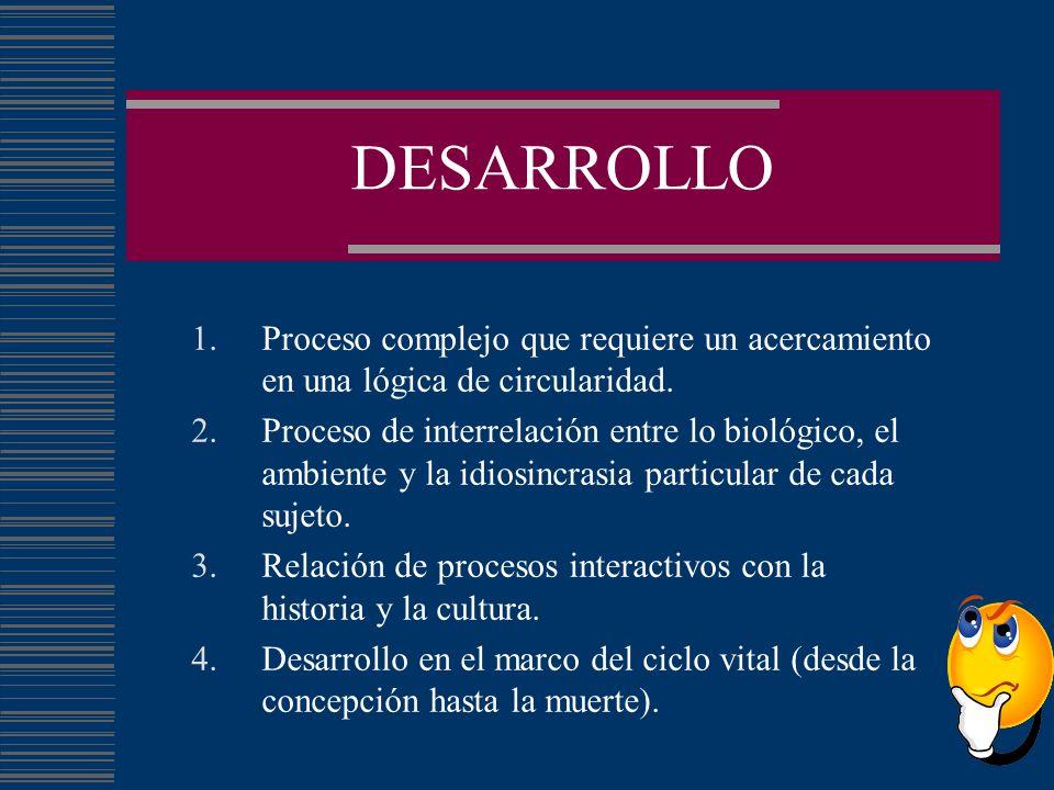 DESARROLLO 1.Proceso complejo que requiere un acercamiento en una lógica de circularidad. 2.Proceso de interrelación entre lo biológico, el ambiente y