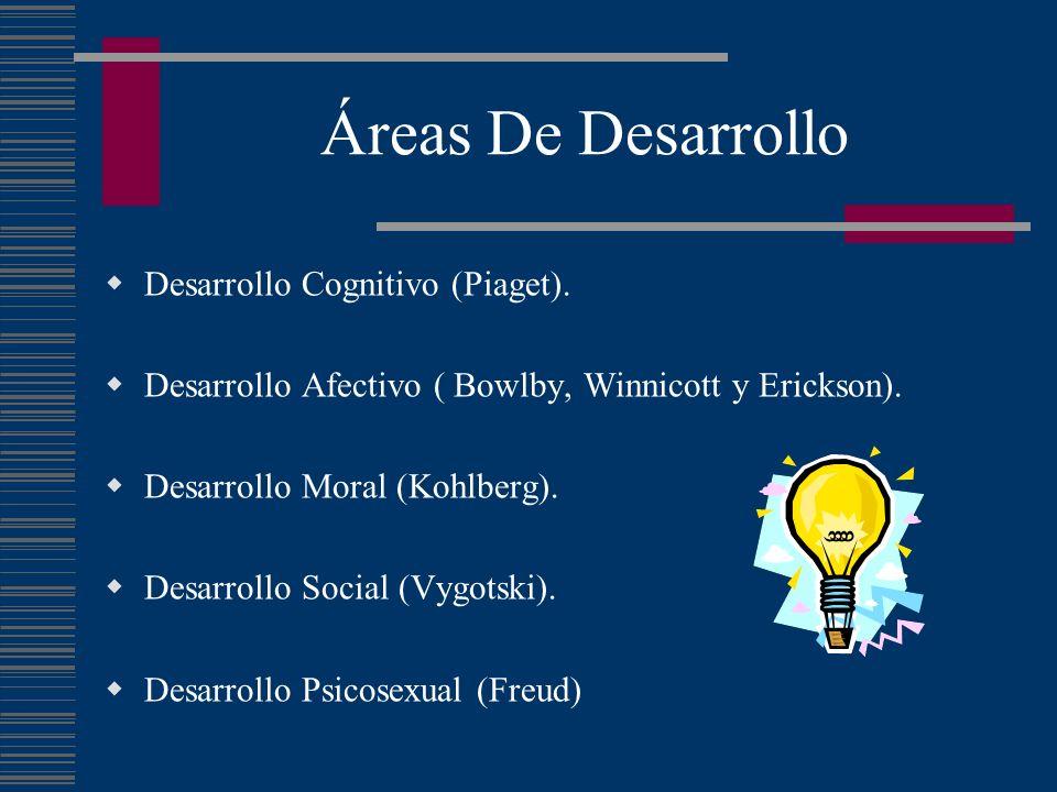 Áreas De Desarrollo Desarrollo Cognitivo (Piaget). Desarrollo Afectivo ( Bowlby, Winnicott y Erickson). Desarrollo Moral (Kohlberg). Desarrollo Social