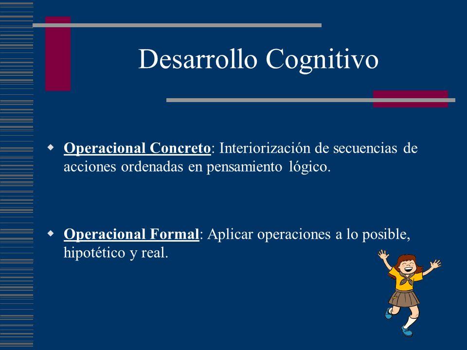 Desarrollo Cognitivo Operacional Concreto: Interiorización de secuencias de acciones ordenadas en pensamiento lógico. Operacional Formal: Aplicar oper
