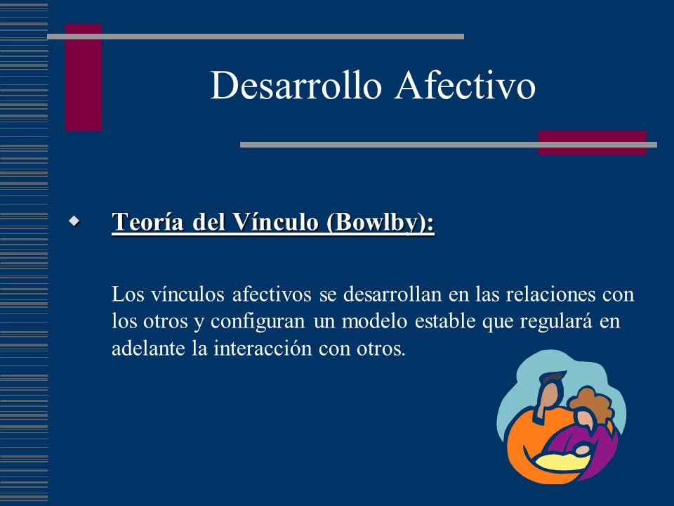 Desarrollo Afectivo Teoría del Vínculo (Bowlby): Teoría del Vínculo (Bowlby): Los vínculos afectivos se desarrollan en las relaciones con los otros y