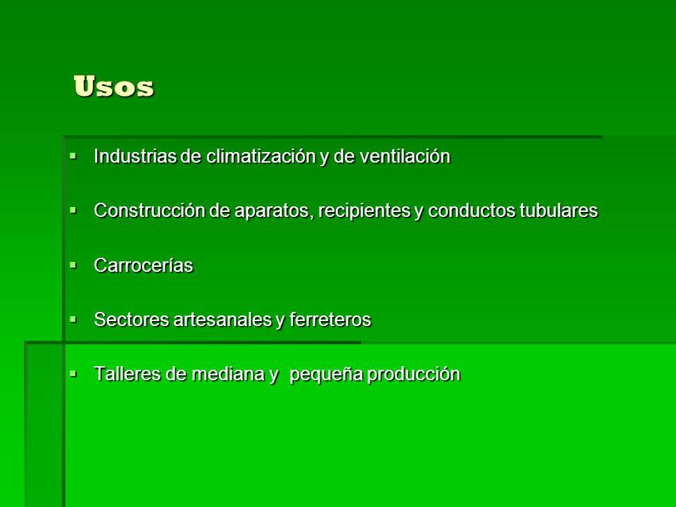 Usos Industrias de climatización y de ventilación Industrias de climatización y de ventilación Construcción de aparatos, recipientes y conductos tubul