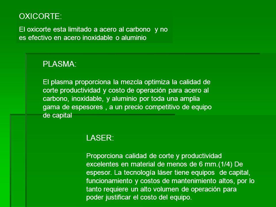 OXICORTE: El oxicorte esta limitado a acero al carbono y no es efectivo en acero inoxidable o aluminio PLASMA: El plasma proporciona la mezcla optimiza la calidad de corte productividad y costo de operación para acero al carbono, inoxidable, y aluminio por toda una amplia gama de espesores, a un precio competitivo de equipo de capital LASER: Proporciona calidad de corte y productividad excelentes en material de menos de 6 mm.(1/4) De espesor.