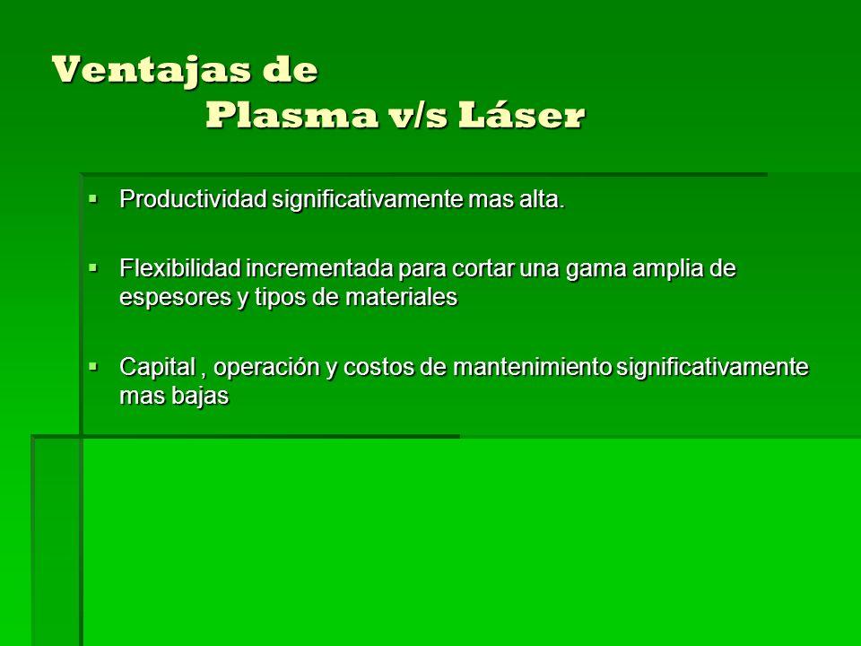 Ventajas de Plasma v/s Láser Productividad significativamente mas alta. Productividad significativamente mas alta. Flexibilidad incrementada para cort