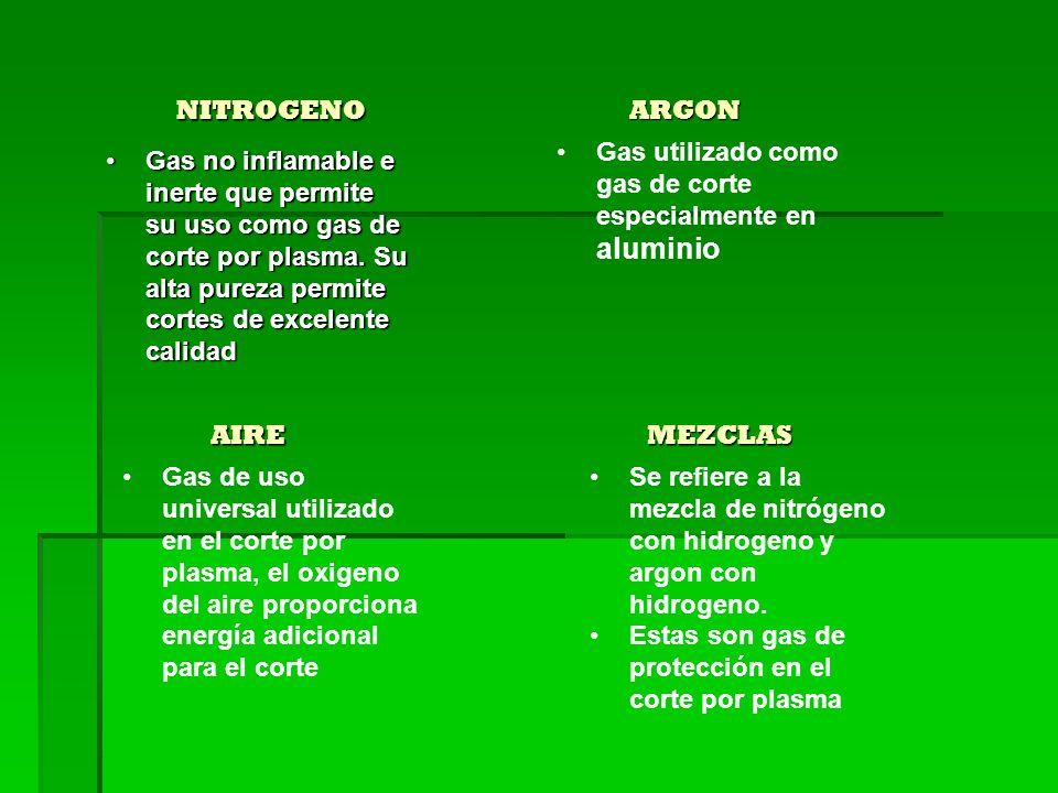 Gas no inflamable e inerte que permite su uso como gas de corte por plasma.