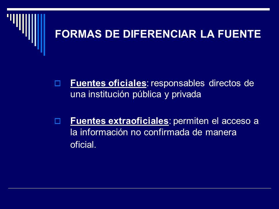 FORMAS DE DIFERENCIAR LA FUENTE Fuentes oficiales: responsables directos de una institución pública y privada Fuentes extraoficiales: permiten el acce