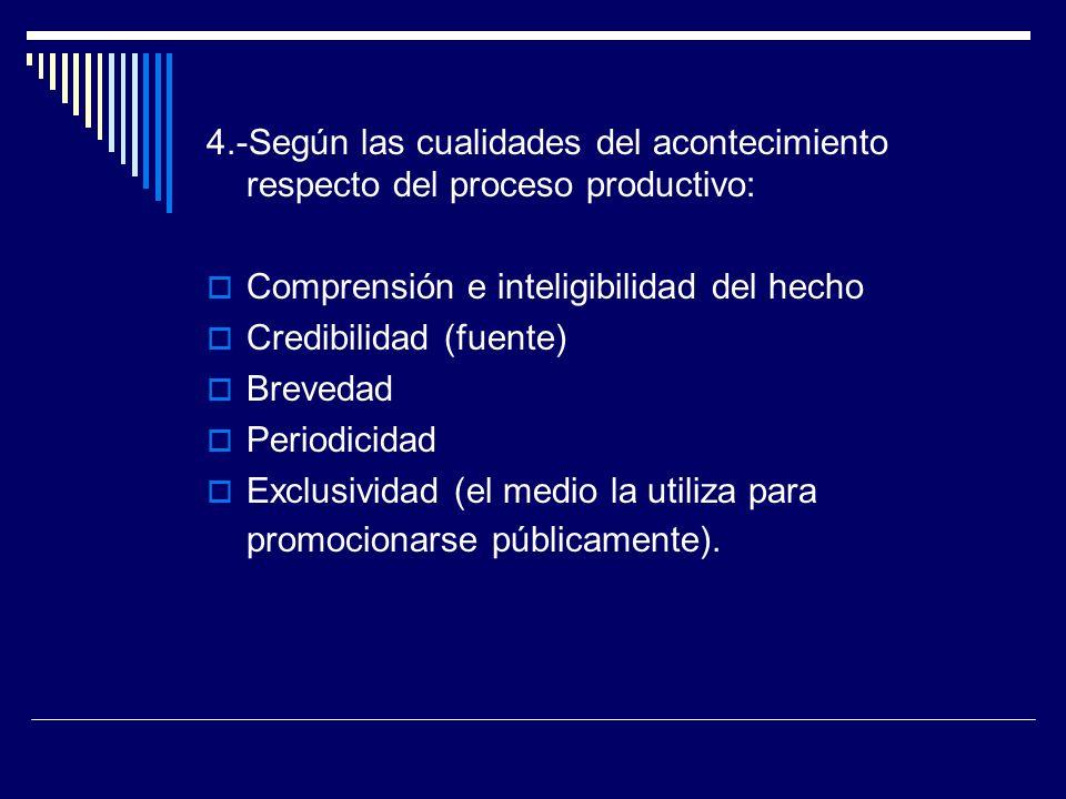 4.-Según las cualidades del acontecimiento respecto del proceso productivo: Comprensión e inteligibilidad del hecho Credibilidad (fuente) Brevedad Per