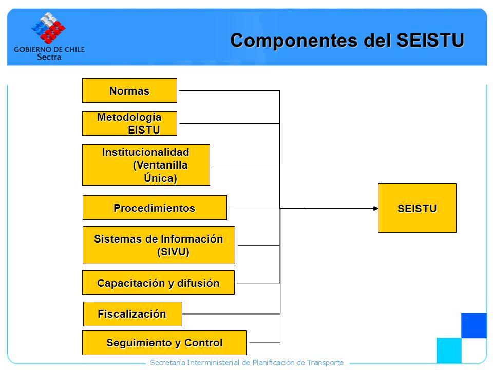 11 Componentes del SEISTU Metodología EISTU Metodología EISTU Normas Institucionalidad (Ventanilla Única) Institucionalidad (Ventanilla Única) Sistema