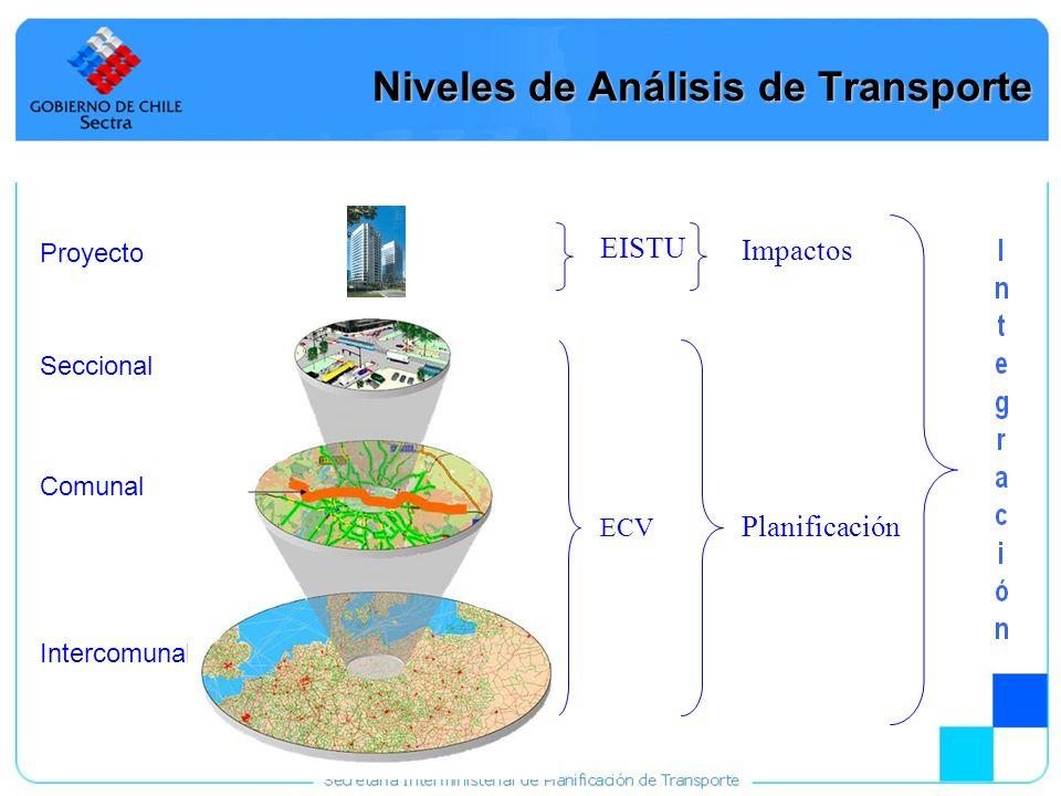 15 Intercomunal Comunal Seccional Proyecto ECV EISTU Niveles de Análisis de Transporte Planificación Impactos