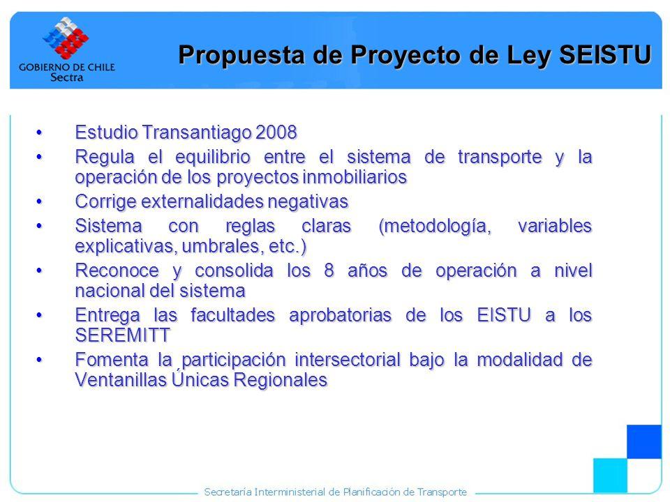 26 Propuesta de Proyecto de Ley SEISTU Estudio Transantiago 2008Estudio Transantiago 2008 Regula el equilibrio entre el sistema de transporte y la ope