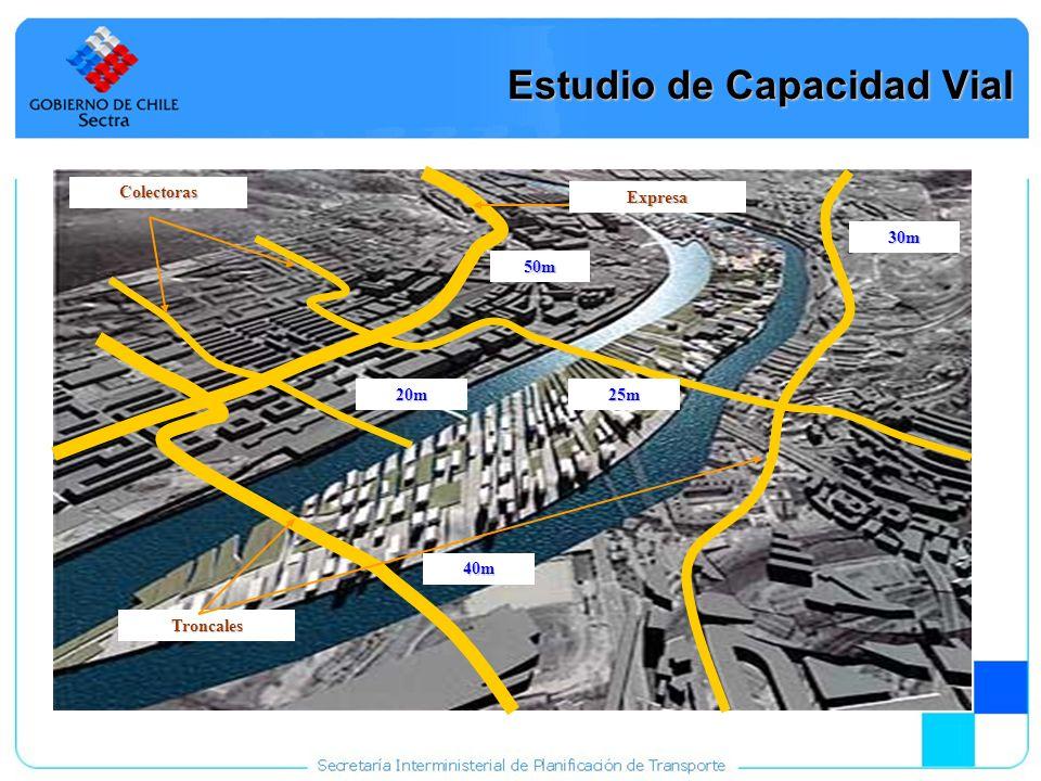29 30m 40m 20m25m 50m Troncales Expresa Colectoras Estudio de Capacidad Vial