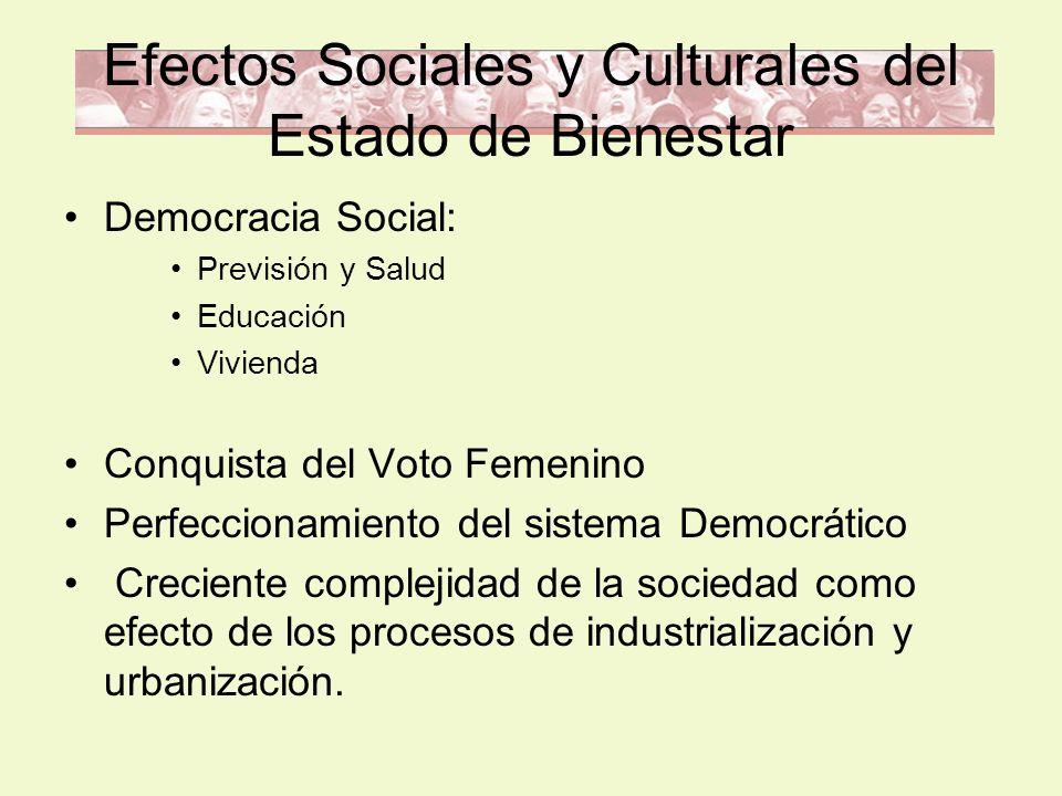 Efectos Sociales y Culturales del Estado de Bienestar Democracia Social: Previsión y Salud Educación Vivienda Conquista del Voto Femenino Perfeccionam