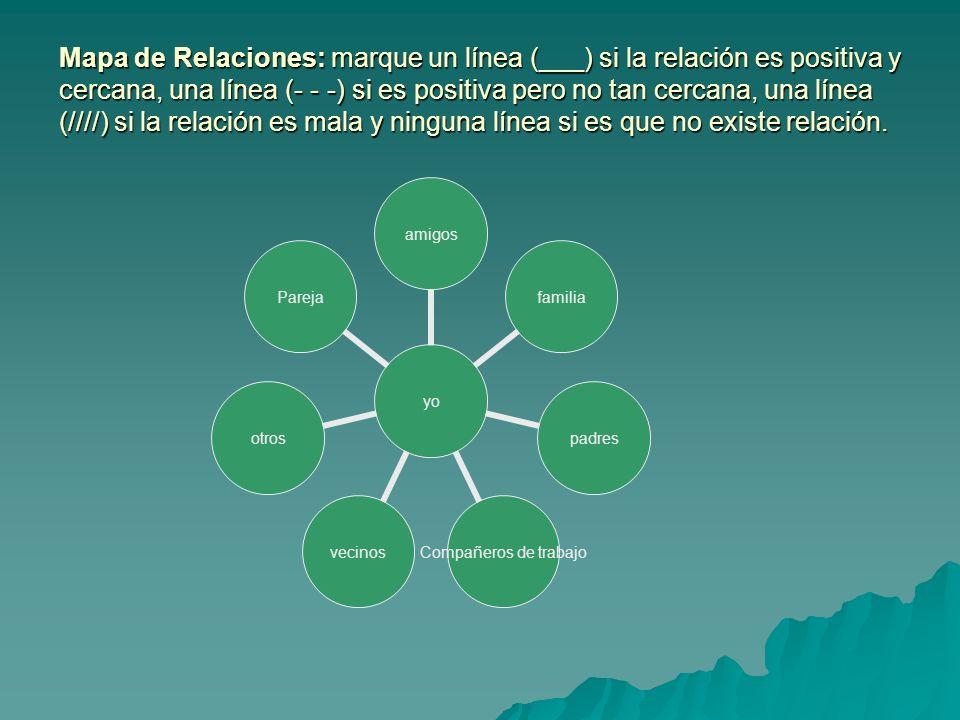 Mapa de Relaciones: marque un línea (___) si la relación es positiva y cercana, una línea (- - -) si es positiva pero no tan cercana, una línea (////) si la relación es mala y ninguna línea si es que no existe relación.