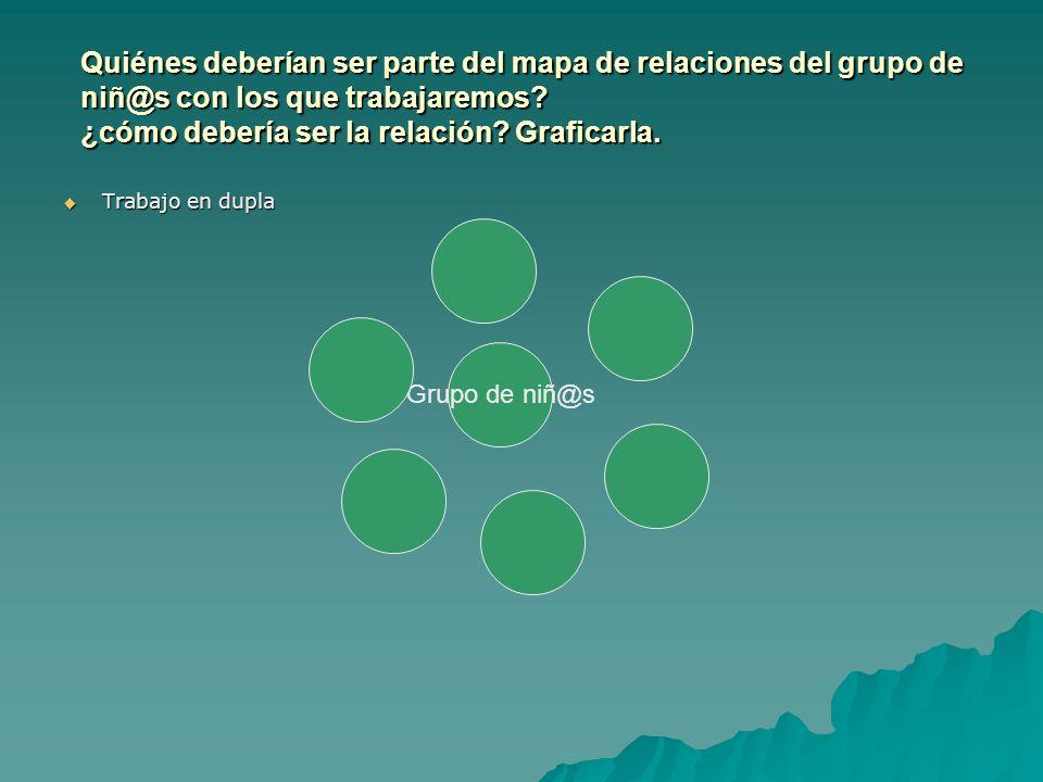 Quiénes deberían ser parte del mapa de relaciones del grupo de niñ@s con los que trabajaremos.