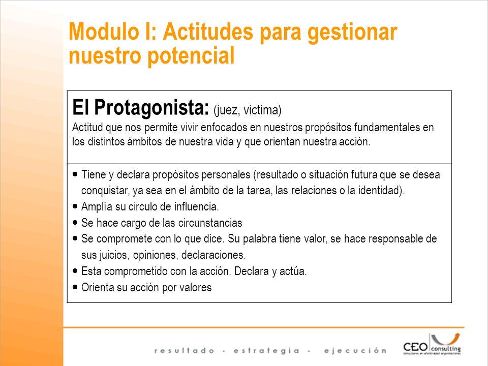 Modulo I: Actitudes para gestionar nuestro potencial El Protagonista: (juez, victima) Actitud que nos permite vivir enfocados en nuestros propósitos f