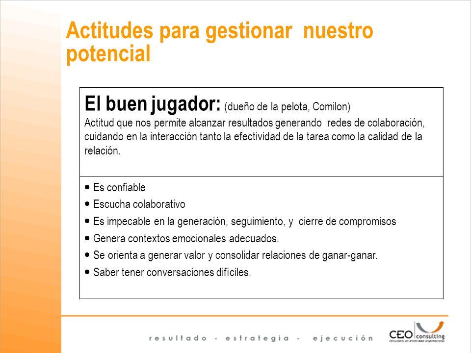 Actitudes para gestionar nuestro potencial El buen jugador: (dueño de la pelota, Comilon) Actitud que nos permite alcanzar resultados generando redes