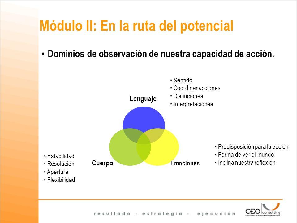 Módulo II: En la ruta del potencial Lenguaje EmocionesCuerpo Sentido Coordinar acciones Distinciones Interpretaciones Predisposición para la acción Fo