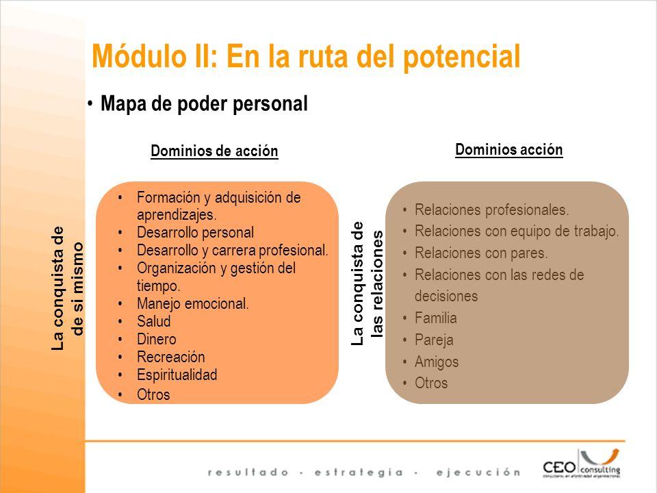 Módulo II: En la ruta del potencial Mapa de poder personal Relaciones profesionales. Relaciones con equipo de trabajo. Relaciones con pares. Relacione