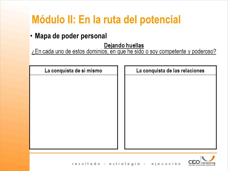 Módulo II: En la ruta del potencial Mapa de poder personal Dejando huellas ¿En cada uno de estos dominios, en que he sido o soy competente y poderoso?