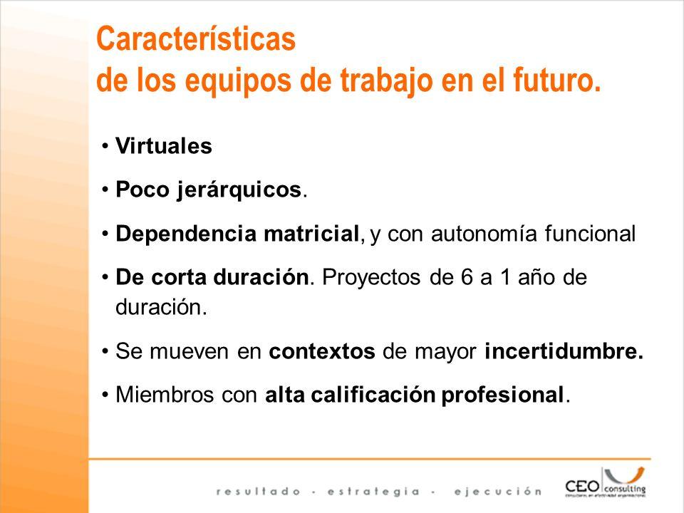Características de los equipos de trabajo en el futuro. Virtuales Poco jerárquicos. Dependencia matricial, y con autonomía funcional De corta duración