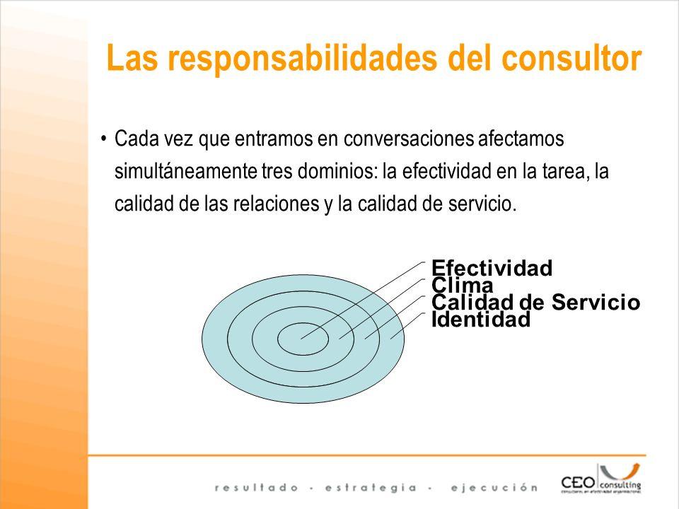 Efectividad Clima Calidad de Servicio Identidad Las responsabilidades del consultor Cada vez que entramos en conversaciones afectamos simultáneamente