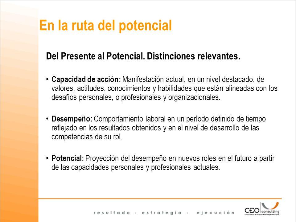 En la ruta del potencial Del Presente al Potencial. Distinciones relevantes. Capacidad de acción: Manifestación actual, en un nivel destacado, de valo