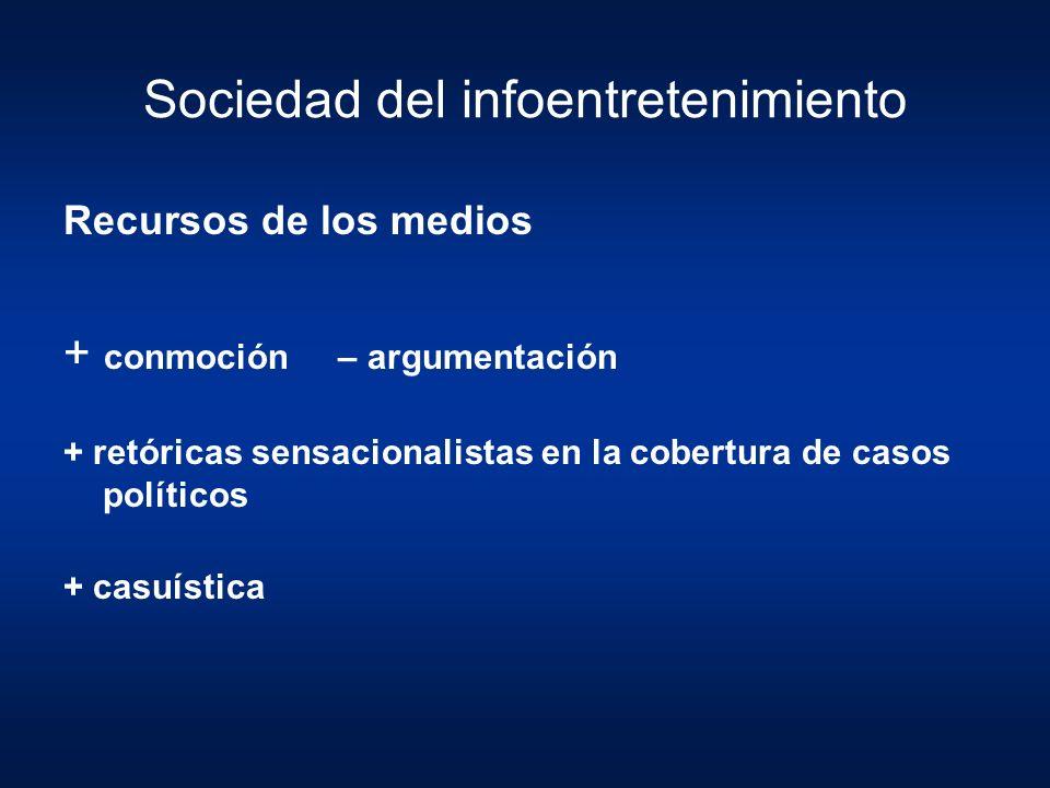 Sociedad del infoentretenimiento Recursos de los medios + conmoción – argumentación + retóricas sensacionalistas en la cobertura de casos políticos +